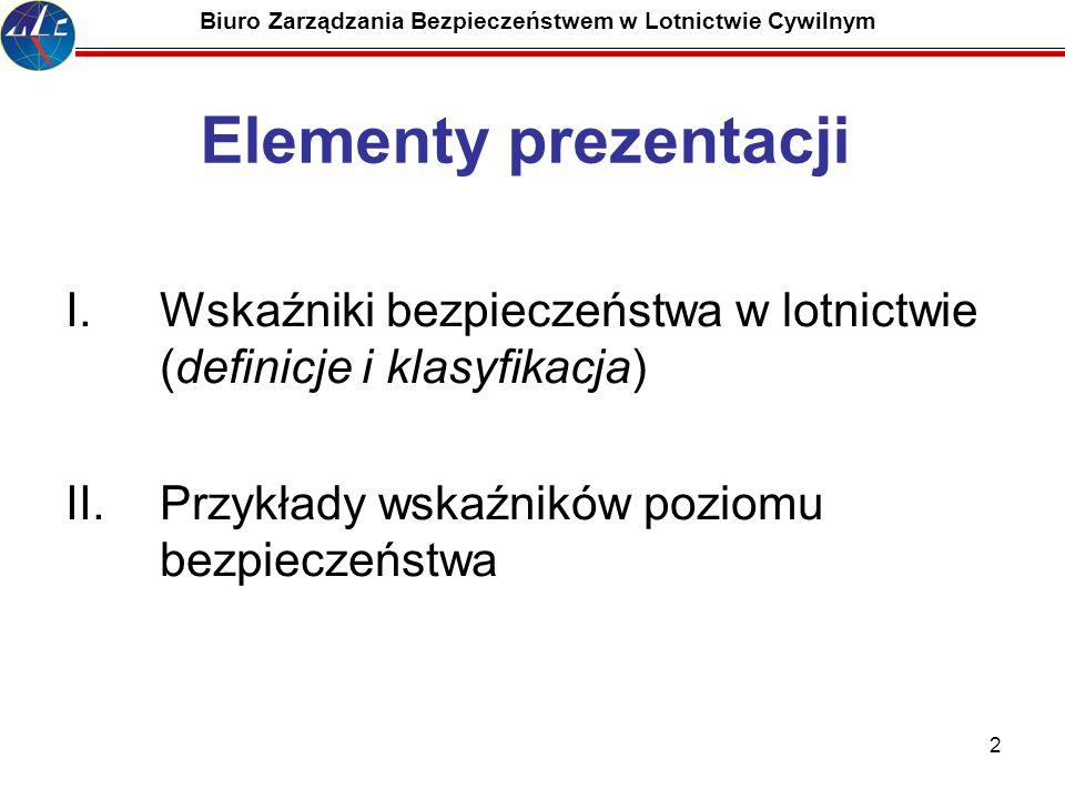 2 Elementy prezentacji I.Wskaźniki bezpieczeństwa w lotnictwie (definicje i klasyfikacja) II.Przykłady wskaźników poziomu bezpieczeństwa