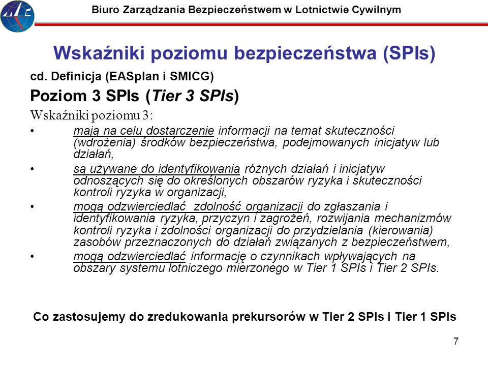 7 Biuro Zarządzania Bezpieczeństwem w Lotnictwie Cywilnym Wskaźniki poziomu bezpieczeństwa (SPIs) cd. Definicja (EASplan i SMICG) Poziom 3 SPIs (Tier