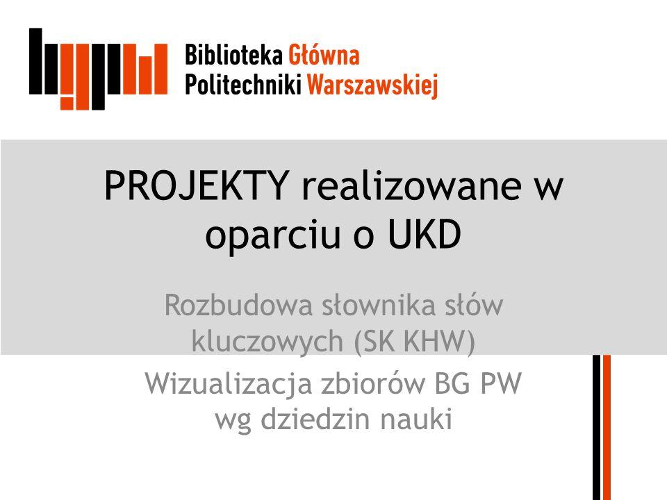 PROJEKTY realizowane w oparciu o UKD Rozbudowa słownika słów kluczowych (SK KHW) Wizualizacja zbiorów BG PW wg dziedzin nauki