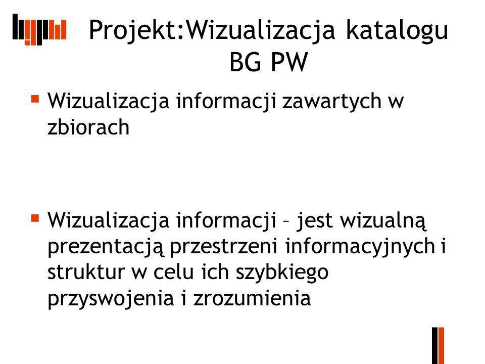 Projekt:Wizualizacja katalogu BG PW  Wizualizacja informacji zawartych w zbiorach  Wizualizacja informacji – jest wizualną prezentacją przestrzeni informacyjnych i struktur w celu ich szybkiego przyswojenia i zrozumienia