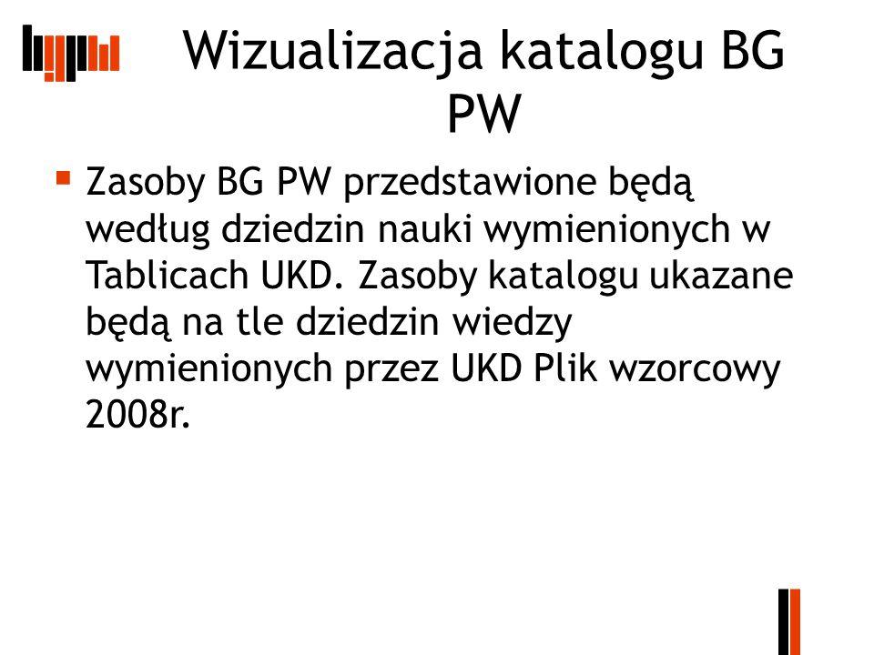 Wizualizacja katalogu BG PW  Zasoby BG PW przedstawione będą według dziedzin nauki wymienionych w Tablicach UKD.