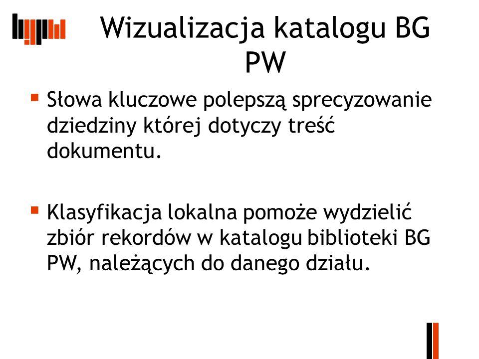 Wizualizacja katalogu BG PW  Słowa kluczowe polepszą sprecyzowanie dziedziny której dotyczy treść dokumentu.