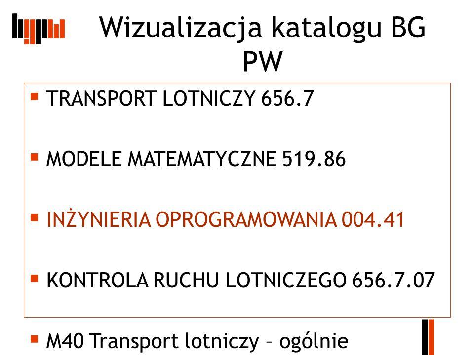 Wizualizacja katalogu BG PW  TRANSPORT LOTNICZY 656.7  MODELE MATEMATYCZNE 519.86  INŻYNIERIA OPROGRAMOWANIA 004.41  KONTROLA RUCHU LOTNICZEGO 656.7.07  M40 Transport lotniczy – ogólnie