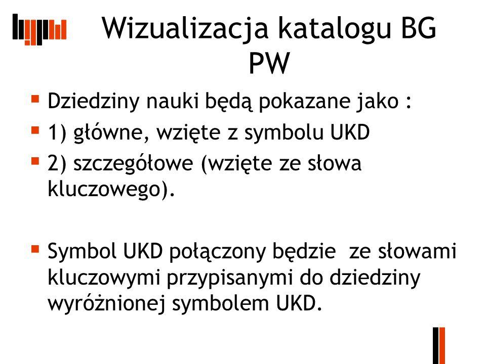 Wizualizacja katalogu BG PW  Dziedziny nauki będą pokazane jako :  1) główne, wzięte z symbolu UKD  2) szczegółowe (wzięte ze słowa kluczowego).