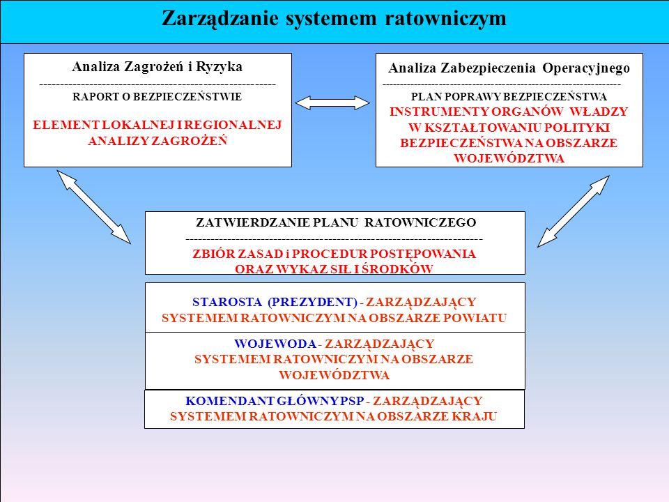 Zarządzanie systemem ratowniczym Analiza Zagrożeń i Ryzyka -------------------------------------------------------- RAPORT O BEZPIECZEŃSTWIE ELEMENT L