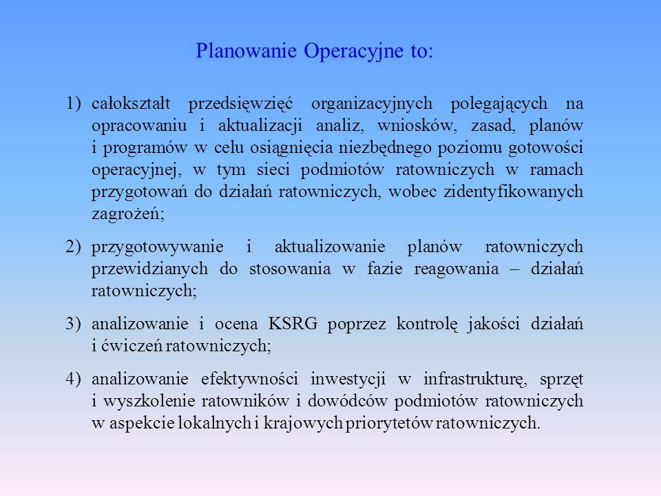 Planowanie Operacyjne to: 1)całokształt przedsięwzięć organizacyjnych polegających na opracowaniu i aktualizacji analiz, wniosków, zasad, planów i pro