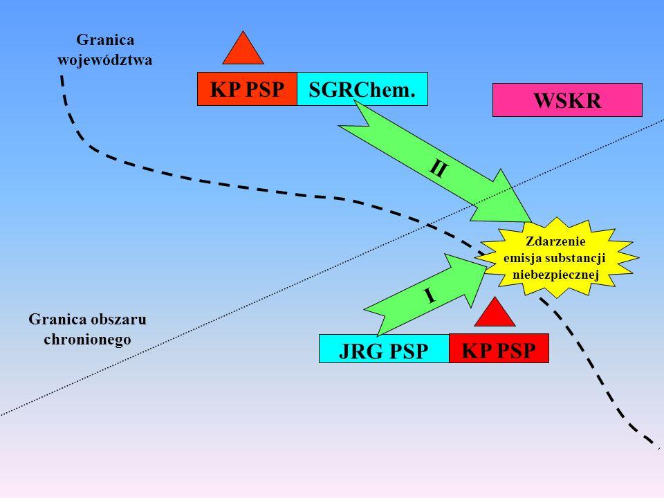 KP PSP Granica województwa SGRChem. WSKR Zdarzenie emisja substancji niebezpiecznej JRG PSP I II Granica obszaru chronionego