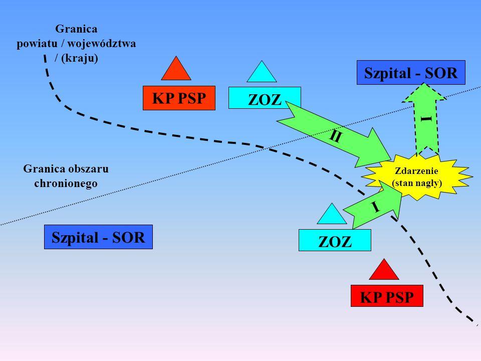 KP PSP Granica powiatu / województwa / (kraju) ZOZ Szpital - SOR Zdarzenie (stan nagły) I II Granica obszaru chronionego I