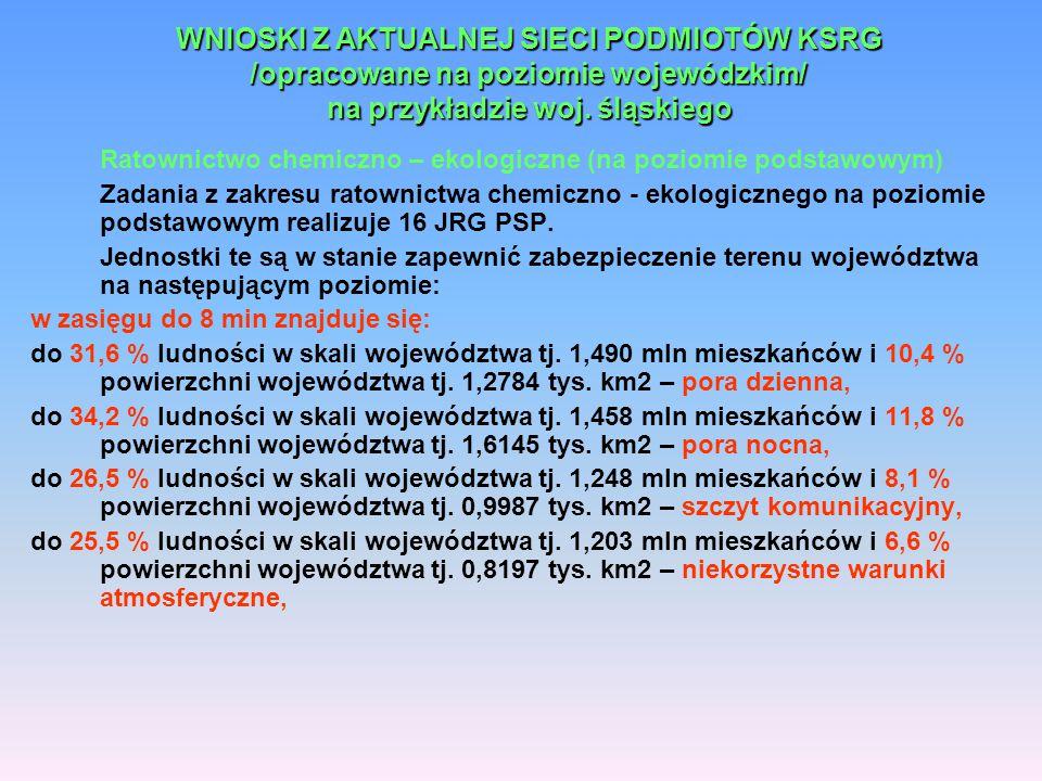 Ratownictwo chemiczno – ekologiczne (na poziomie podstawowym) Zadania z zakresu ratownictwa chemiczno - ekologicznego na poziomie podstawowym realizuj