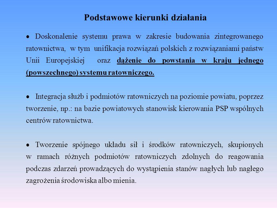 Podstawowe kierunki działania  Doskonalenie systemu prawa w zakresie budowania zintegrowanego ratownictwa, w tym unifikacja rozwiązań polskich z rozw