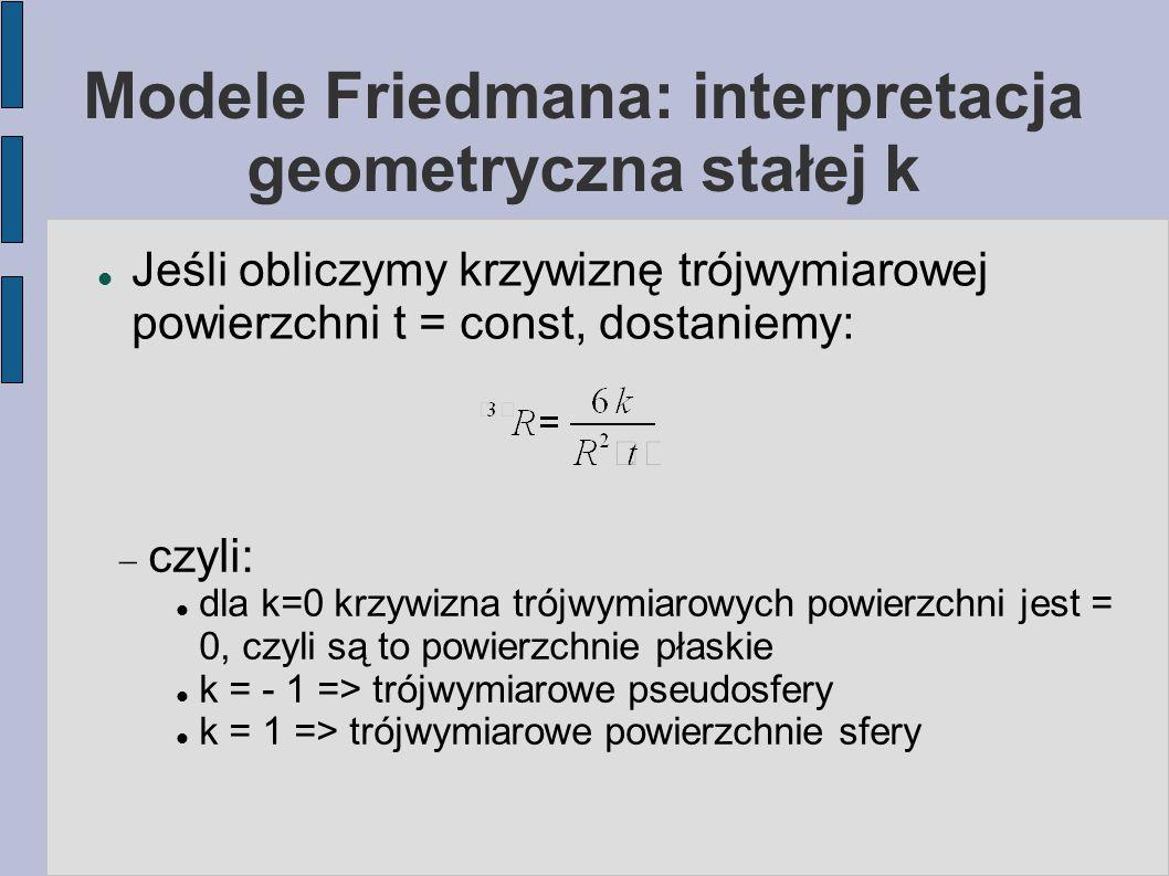 Modele Friedmana: interpretacja geometryczna stałej k Jeśli obliczymy krzywiznę trójwymiarowej powierzchni t = const, dostaniemy:  czyli: dla k=0 krz