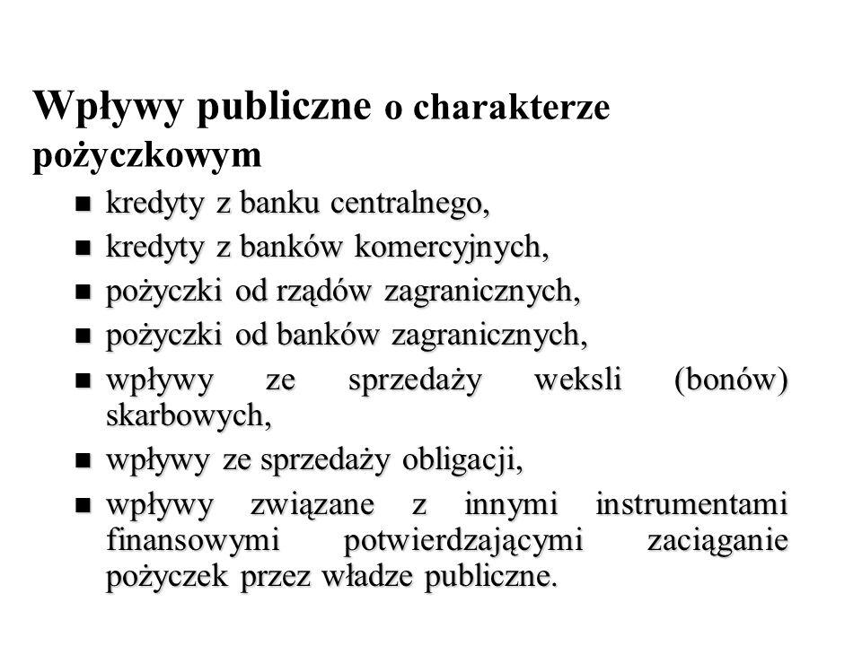 Wpływy publiczne o charakterze pożyczkowym kredyty z banku centralnego, kredyty z banku centralnego, kredyty z banków komercyjnych, kredyty z banków k