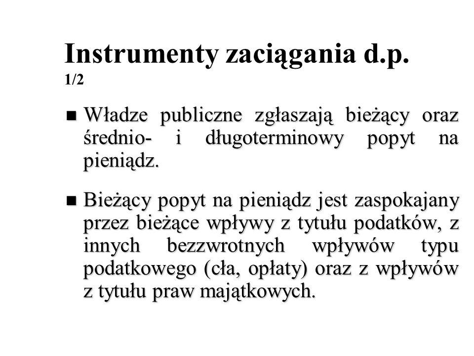 Instrumenty zaciągania d.p. 1/2 Władze publiczne zgłaszają bieżący oraz średnio- i długoterminowy popyt na pieniądz. Władze publiczne zgłaszają bieżąc