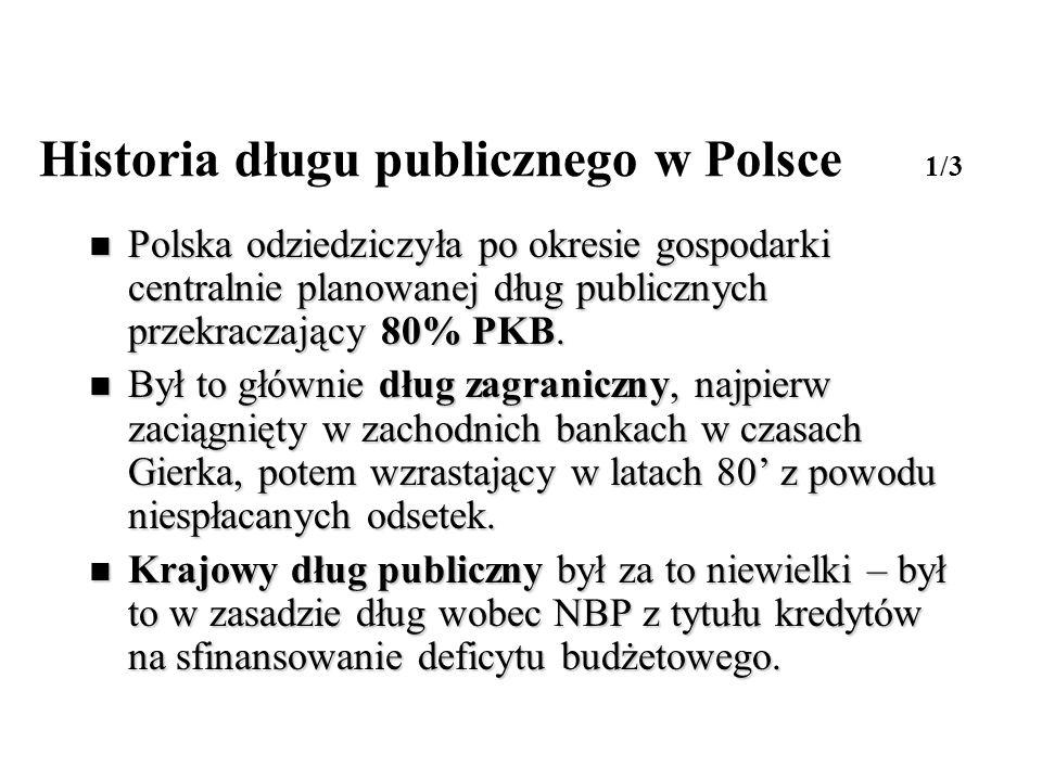 Historia długu publicznego w Polsce 1/3 Polska odziedziczyła po okresie gospodarki centralnie planowanej dług publicznych przekraczający 80% PKB. Pols