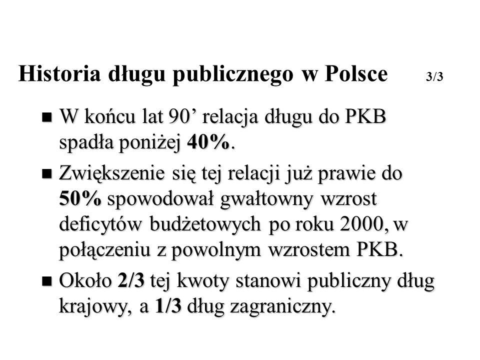 Historia długu publicznego w Polsce 3/3 W końcu lat 90' relacja długu do PKB spadła poniżej 40%. W końcu lat 90' relacja długu do PKB spadła poniżej 4