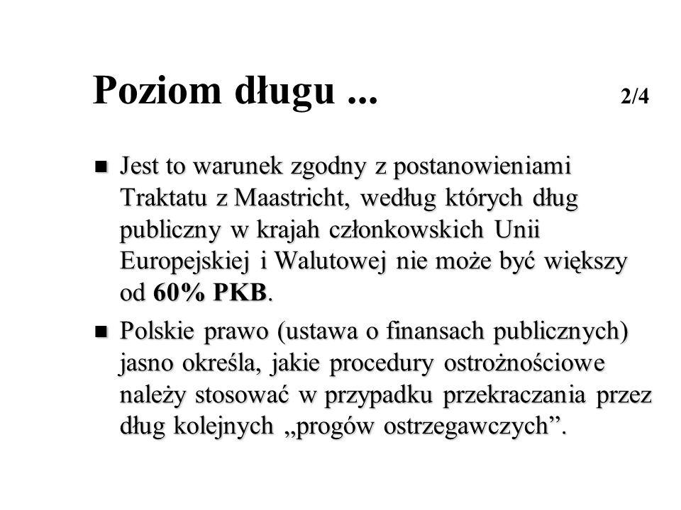 Poziom długu... 2/4 Jest to warunek zgodny z postanowieniami Traktatu z Maastricht, według których dług publiczny w krajah członkowskich Unii Europejs
