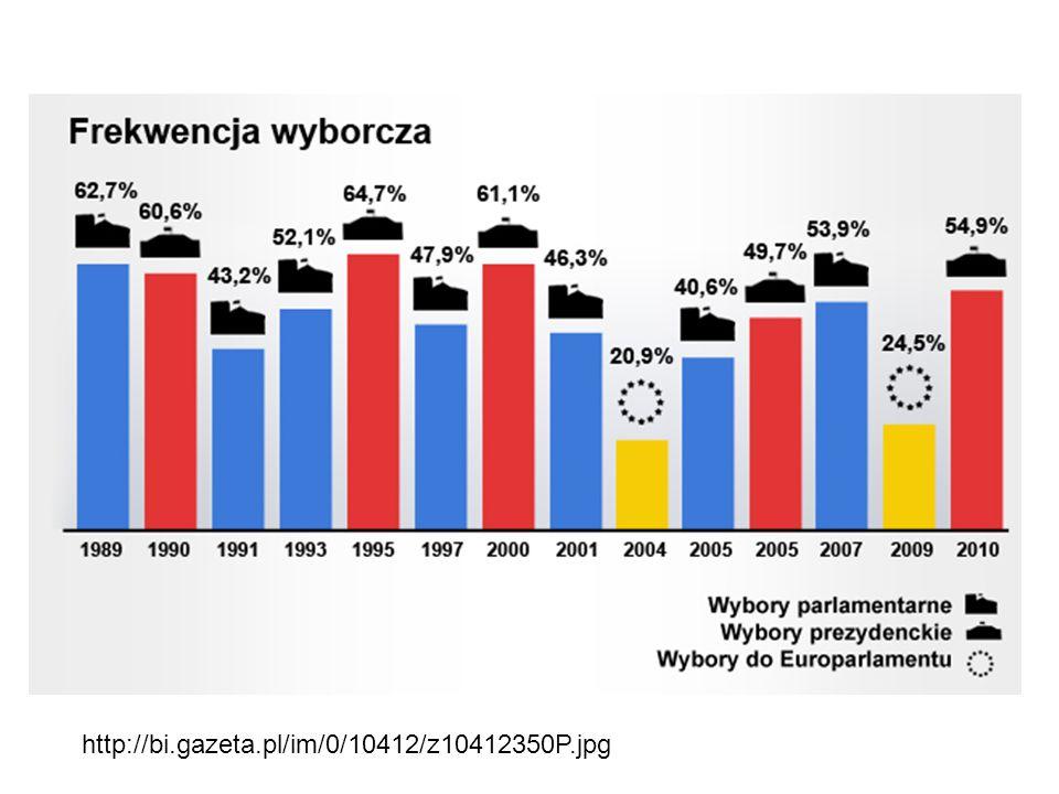 Plakaty profrekwencyjne http://mlodziglosuja2011.nq.pl/repository/upload/aktualnosci/52/plakat%202.jpg