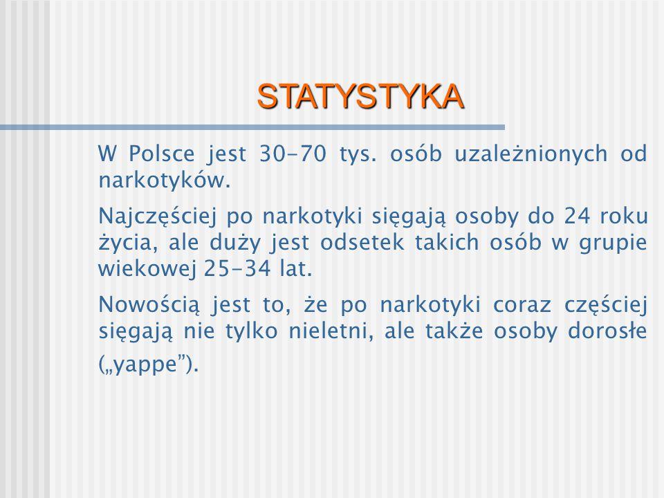 STATYSTYKA W Polsce jest 30-70 tys. osób uzależnionych od narkotyków. Najczęściej po narkotyki sięgają osoby do 24 roku życia, ale duży jest odsetek t