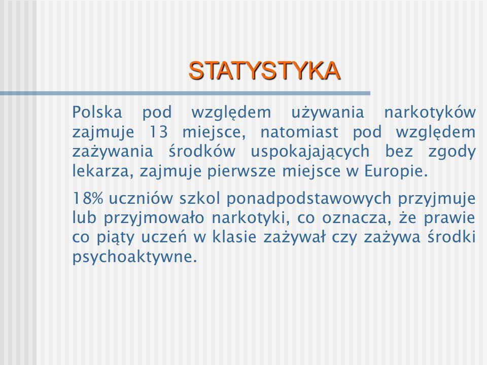 STATYSTYKA Polska pod względem używania narkotyków zajmuje 13 miejsce, natomiast pod względem zażywania środków uspokajających bez zgody lekarza, zajm
