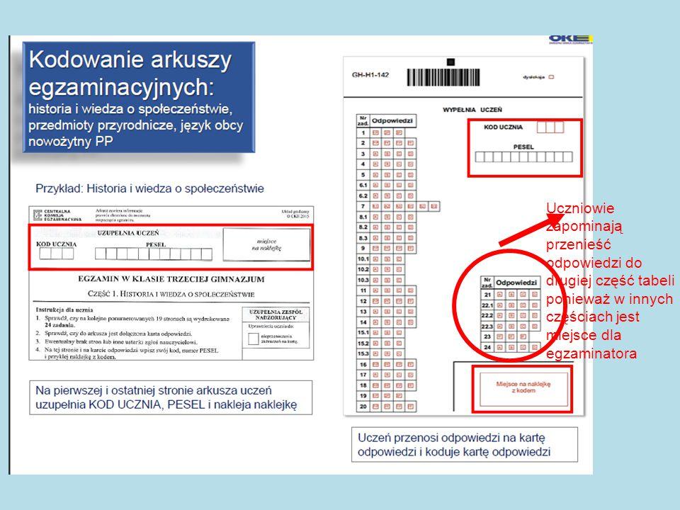 Uczniowie zapominają przenieść odpowiedzi do drugiej część tabeli ponieważ w innych częściach jest miejsce dla egzaminatora