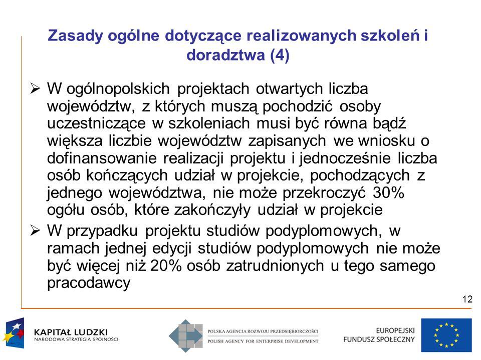 12 Zasady ogólne dotyczące realizowanych szkoleń i doradztwa (4)  W ogólnopolskich projektach otwartych liczba województw, z których muszą pochodzić osoby uczestniczące w szkoleniach musi być równa bądź większa liczbie województw zapisanych we wniosku o dofinansowanie realizacji projektu i jednocześnie liczba osób kończących udział w projekcie, pochodzących z jednego województwa, nie może przekroczyć 30% ogółu osób, które zakończyły udział w projekcie  W przypadku projektu studiów podyplomowych, w ramach jednej edycji studiów podyplomowych nie może być więcej niż 20% osób zatrudnionych u tego samego pracodawcy