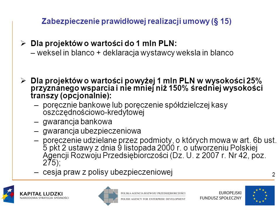 2 Zabezpieczenie prawidłowej realizacji umowy (§ 15)  Dla projektów o wartości do 1 mln PLN: – weksel in blanco + deklaracja wystawcy weksla in blanco  Dla projektów o wartości powyżej 1 mln PLN w wysokości 25% przyznanego wsparcia i nie mniej niż 150% średniej wysokości transzy (opcjonalnie): –poręcznie bankowe lub poręczenie spółdzielczej kasy oszczędnościowo-kredytowej –gwarancja bankowa –gwarancja ubezpieczeniowa –poręczenie udzielane przez podmioty, o których mowa w art.