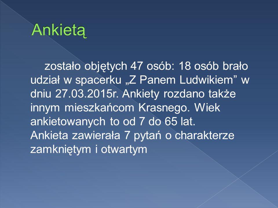 """zostało objętych 47 osób: 18 osób brało udział w spacerku """"Z Panem Ludwikiem w dniu 27.03.2015r."""