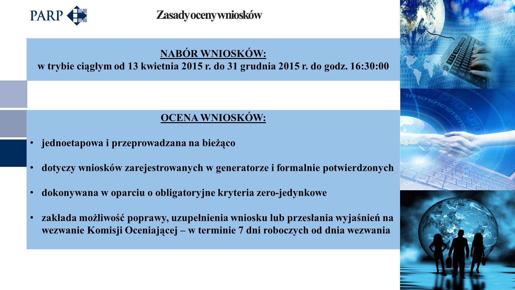 Zasady oceny wniosków NABÓR WNIOSKÓW: w trybie ciągłym od 13 kwietnia 2015 r. do 31 grudnia 2015 r. do godz. 16:30:00 OCENA WNIOSKÓW: jednoetapowa i p