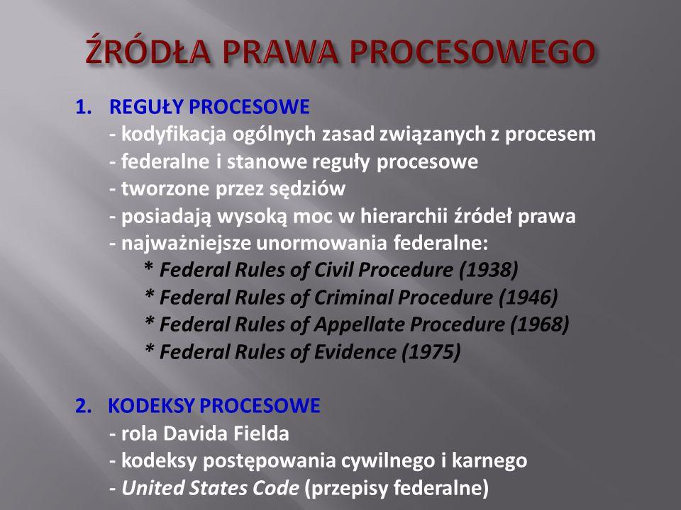 1.REGUŁY PROCESOWE - kodyfikacja ogólnych zasad związanych z procesem - federalne i stanowe reguły procesowe - tworzone przez sędziów - posiadają wysoką moc w hierarchii źródeł prawa - najważniejsze unormowania federalne: * Federal Rules of Civil Procedure (1938) * Federal Rules of Criminal Procedure (1946) * Federal Rules of Appellate Procedure (1968) * Federal Rules of Evidence (1975) 2.