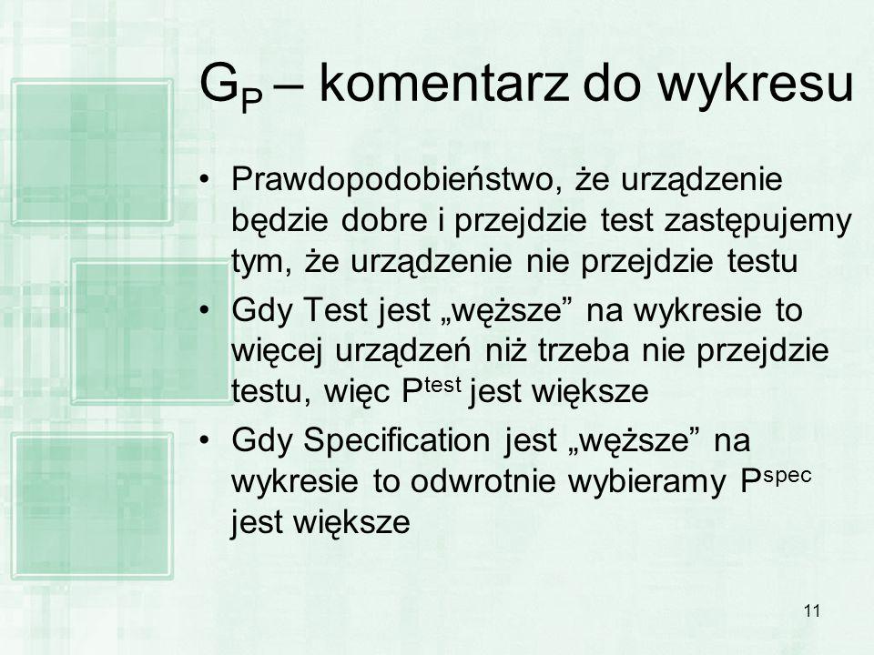 11 G P – komentarz do wykresu Prawdopodobieństwo, że urządzenie będzie dobre i przejdzie test zastępujemy tym, że urządzenie nie przejdzie testu Gdy T