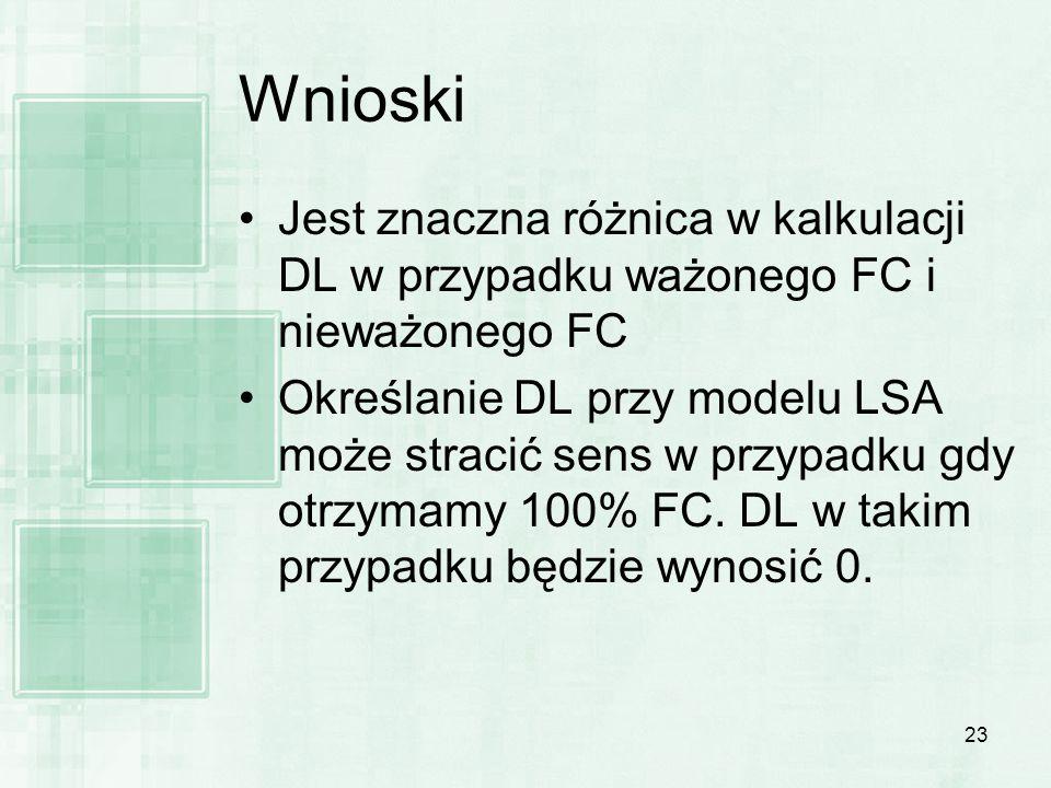 23 Wnioski Jest znaczna różnica w kalkulacji DL w przypadku ważonego FC i nieważonego FC Określanie DL przy modelu LSA może stracić sens w przypadku g