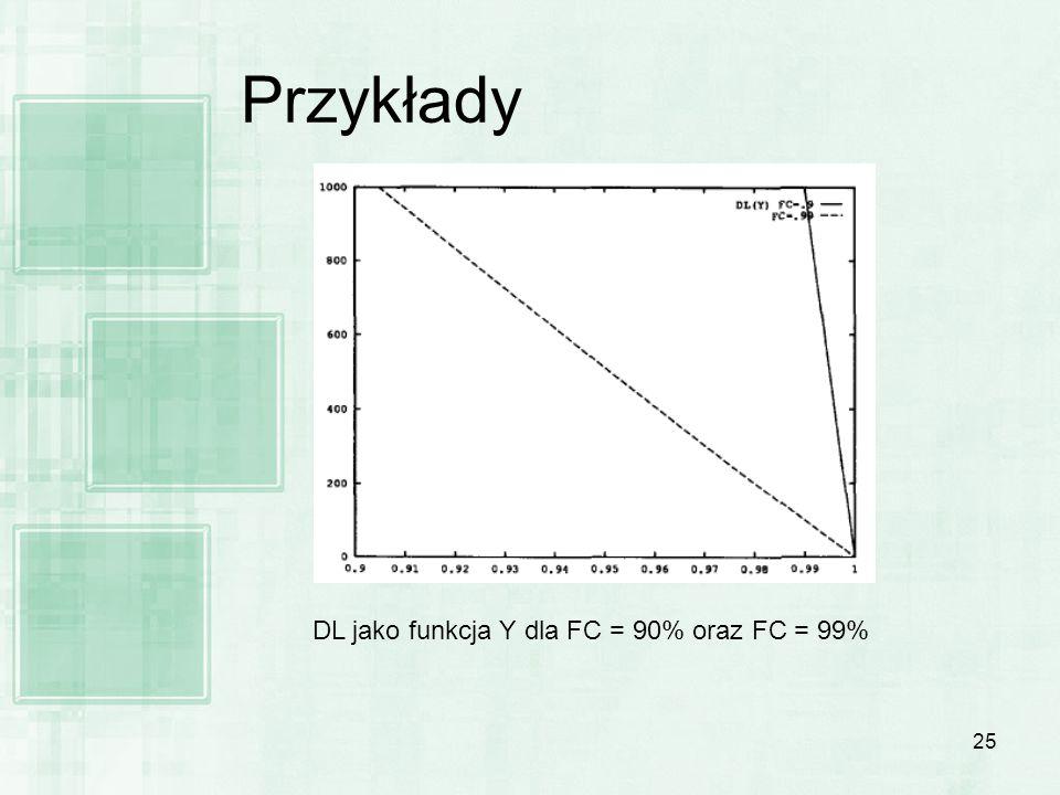 25 Przykłady DL jako funkcja Y dla FC = 90% oraz FC = 99%