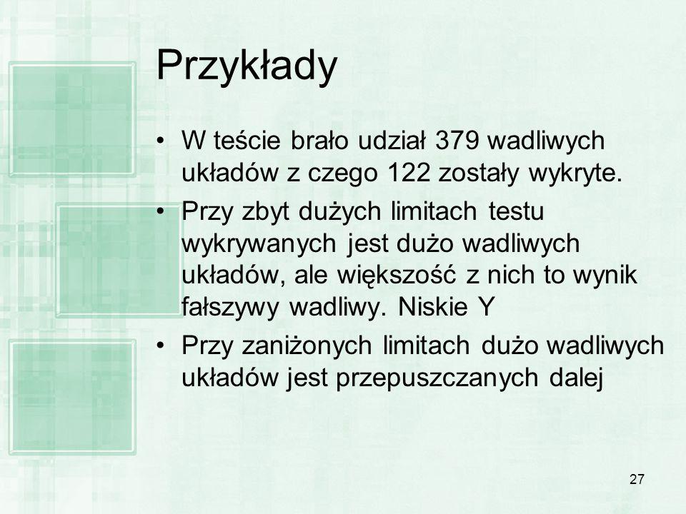 27 Przykłady W teście brało udział 379 wadliwych układów z czego 122 zostały wykryte. Przy zbyt dużych limitach testu wykrywanych jest dużo wadliwych