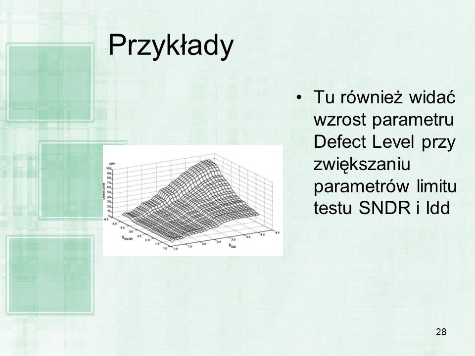 28 Przykłady Tu również widać wzrost parametru Defect Level przy zwiększaniu parametrów limitu testu SNDR i Idd