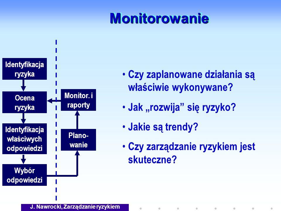 J. Nawrocki, Zarządzanie ryzykiem MonitorowanieMonitorowanie Identyfikacja ryzyka Identyfikacja właściwych odpowiedzi Ocena ryzyka Wybór odpowiedzi Pl