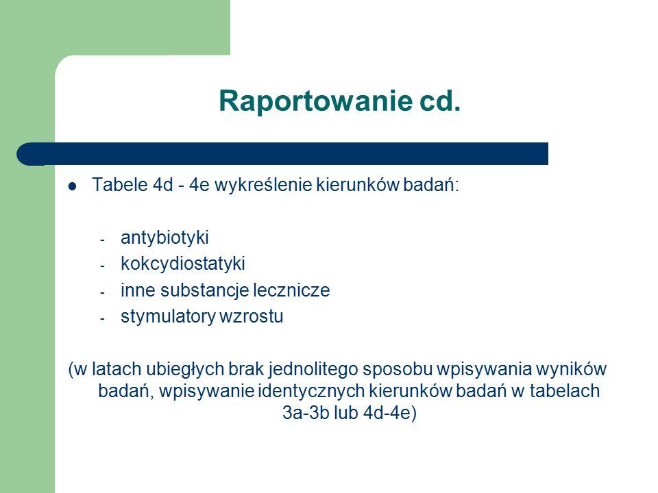 Raportowanie cd. Tabele 4d - 4e wykreślenie kierunków badań: - antybiotyki - kokcydiostatyki - inne substancje lecznicze - stymulatory wzrostu (w lata