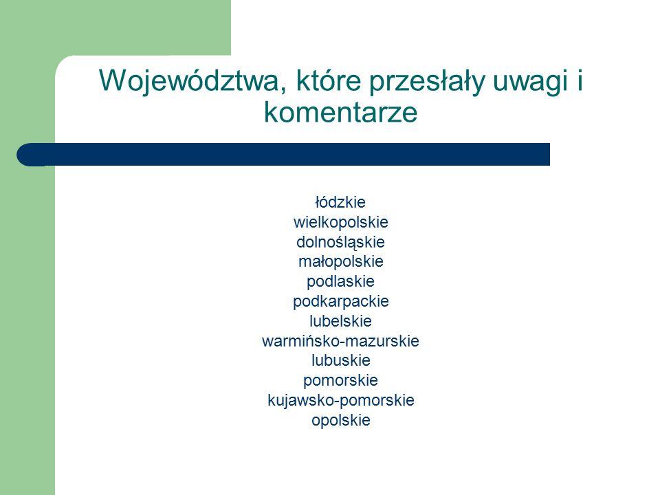 Województwa, które przesłały uwagi i komentarze łódzkie wielkopolskie dolnośląskie małopolskie podlaskie podkarpackie lubelskie warmińsko-mazurskie lu