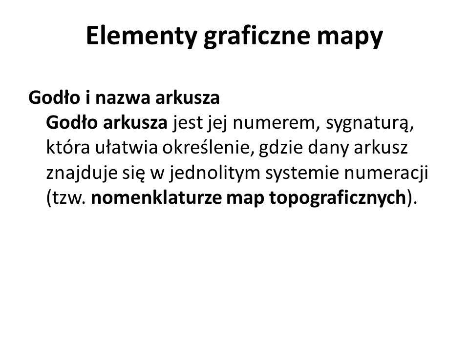 Elementy graficzne mapy Godło i nazwa arkusza Godło arkusza jest jej numerem, sygnaturą, która ułatwia określenie, gdzie dany arkusz znajduje się w je