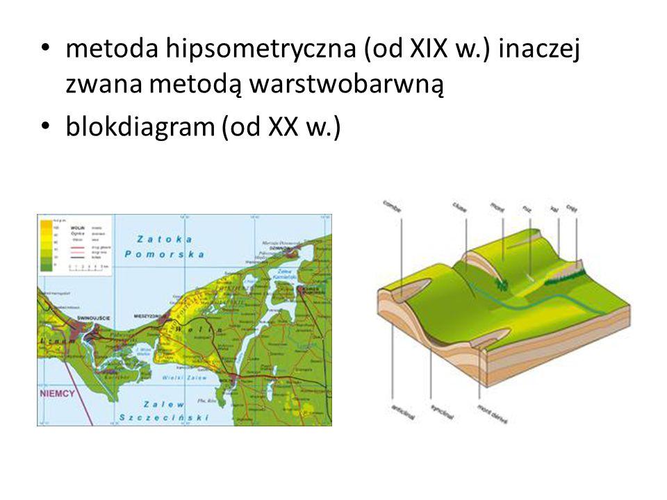 metoda hipsometryczna (od XIX w.) inaczej zwana metodą warstwobarwną blokdiagram (od XX w.)