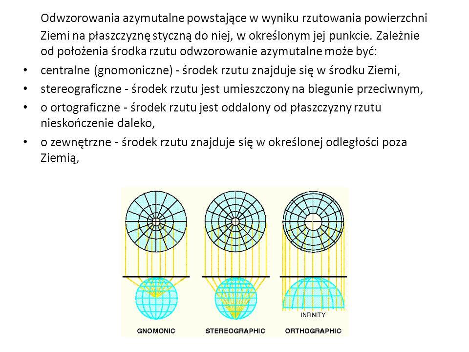 Odwzorowania azymutalne powstające w wyniku rzutowania powierzchni Ziemi na płaszczyznę styczną do niej, w określonym jej punkcie. Zależnie od położen