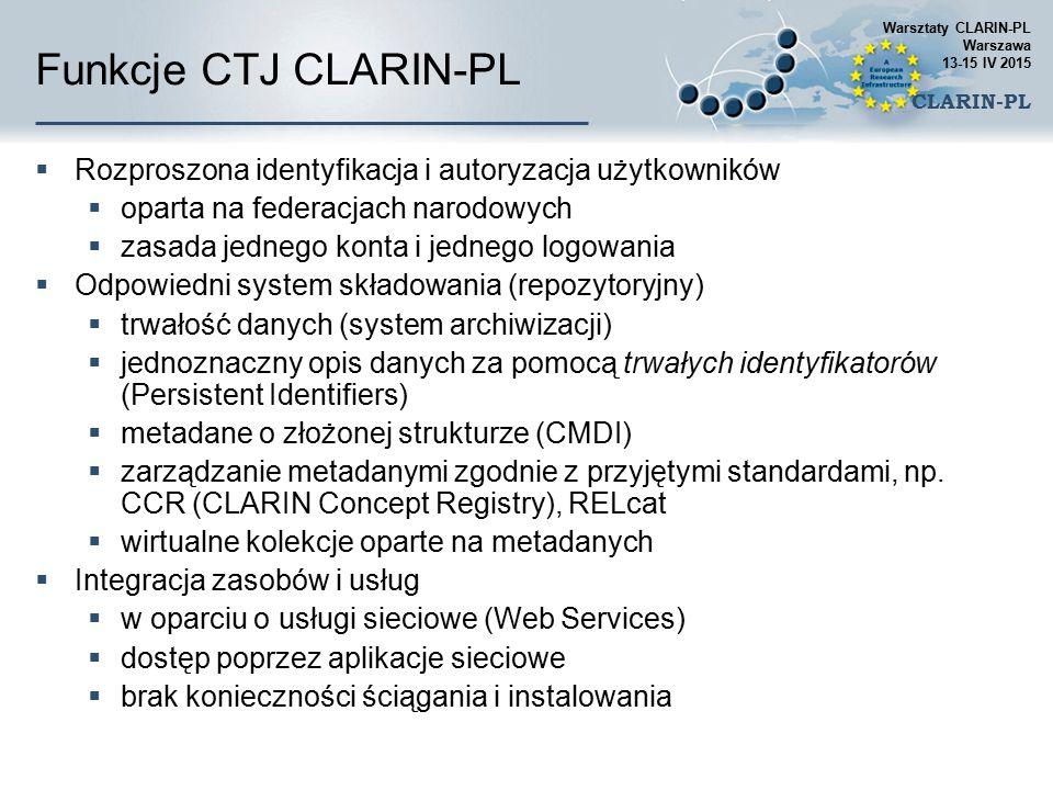 Funkcje CTJ CLARIN-PL  Rozproszona identyfikacja i autoryzacja użytkowników  oparta na federacjach narodowych  zasada jednego konta i jednego logow