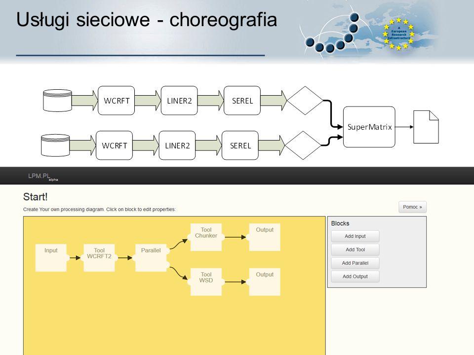  Elastyczność  złożone potoki przetwarzania  narzędzia z obszaru maszynowego uczenia Usługi sieciowe - choreografia 21