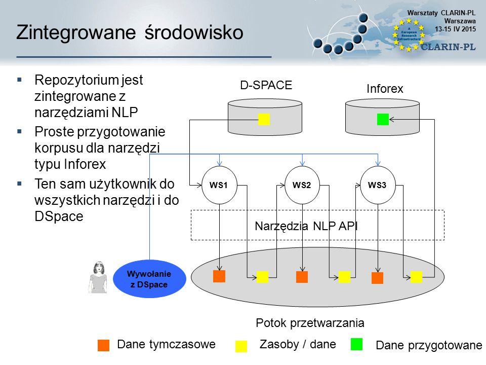 Zintegrowane środowisko Warsztaty CLARIN-PL Warszawa 13-15 IV 2015 CLARIN-PL  Repozytorium jest zintegrowane z narzędziami NLP  Proste przygotowanie