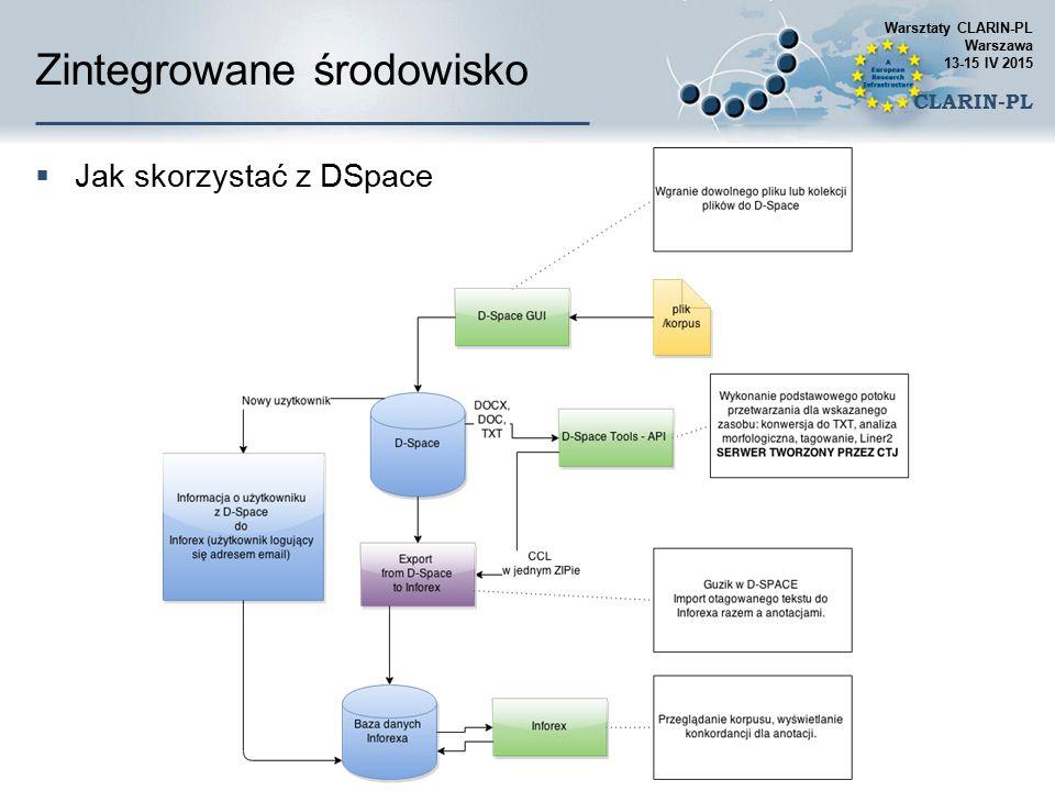 Zintegrowane środowisko  Jak skorzystać z DSpace Warsztaty CLARIN-PL Warszawa 13-15 IV 2015 CLARIN-PL