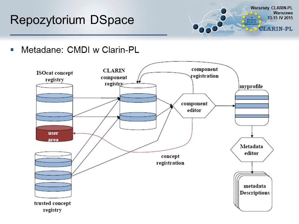 Repozytorium DSpace  Metadane: CMDI w Clarin-PL Warsztaty CLARIN-PL Warszawa 13-15 IV 2015 CLARIN-PL