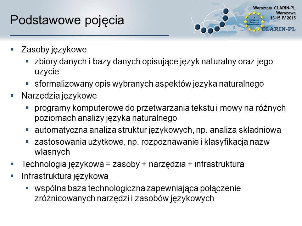 Aplikacje badawcze Warsztaty CLARIN-PL Warszawa 13-15 IV 2015 CLARIN-PL