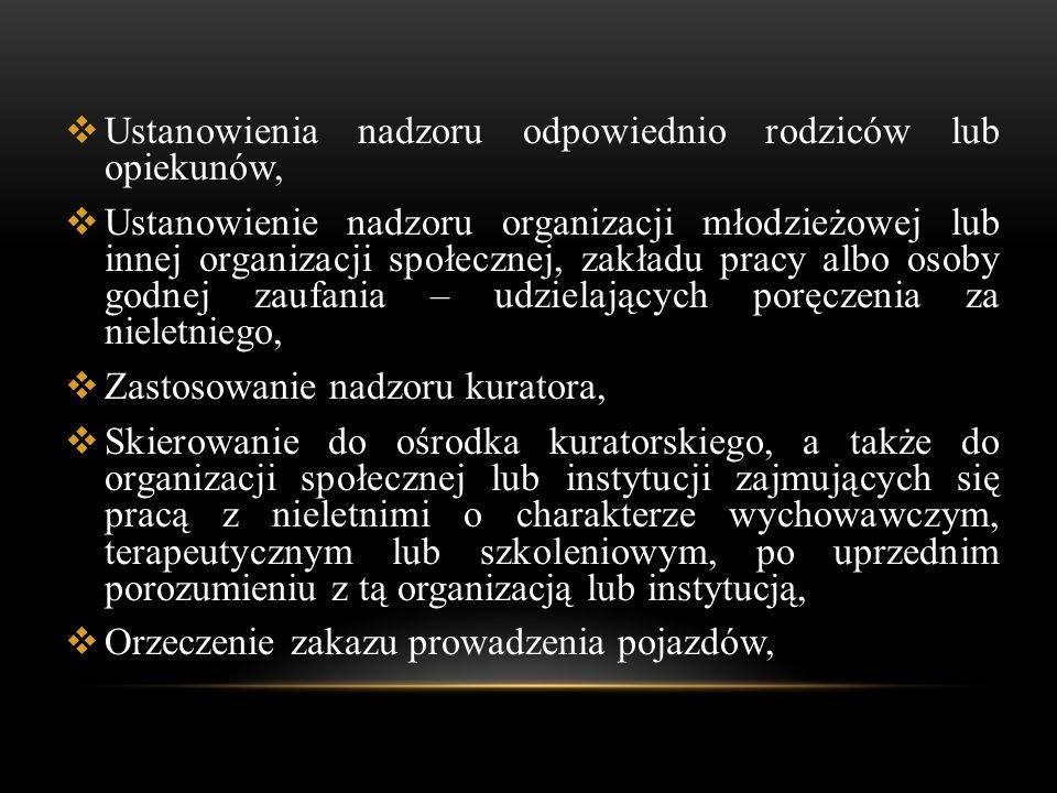  Ustanowienia nadzoru odpowiednio rodziców lub opiekunów,  Ustanowienie nadzoru organizacji młodzieżowej lub innej organizacji społecznej, zakładu p