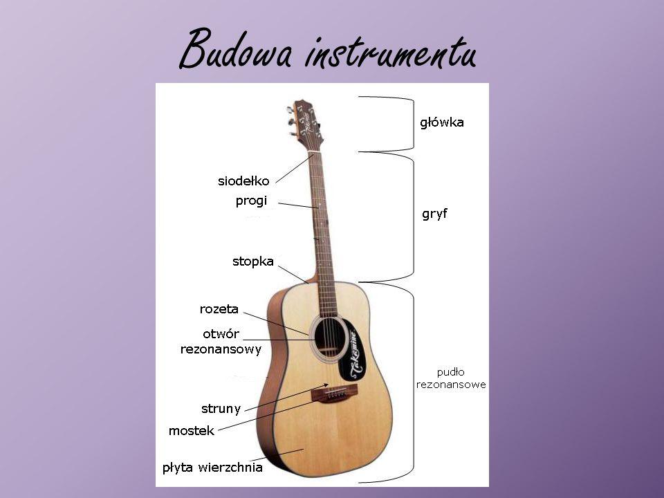 3. 3. Wymień dwie różnice pomiędzy gitarą akustyczną, a klasyczną.