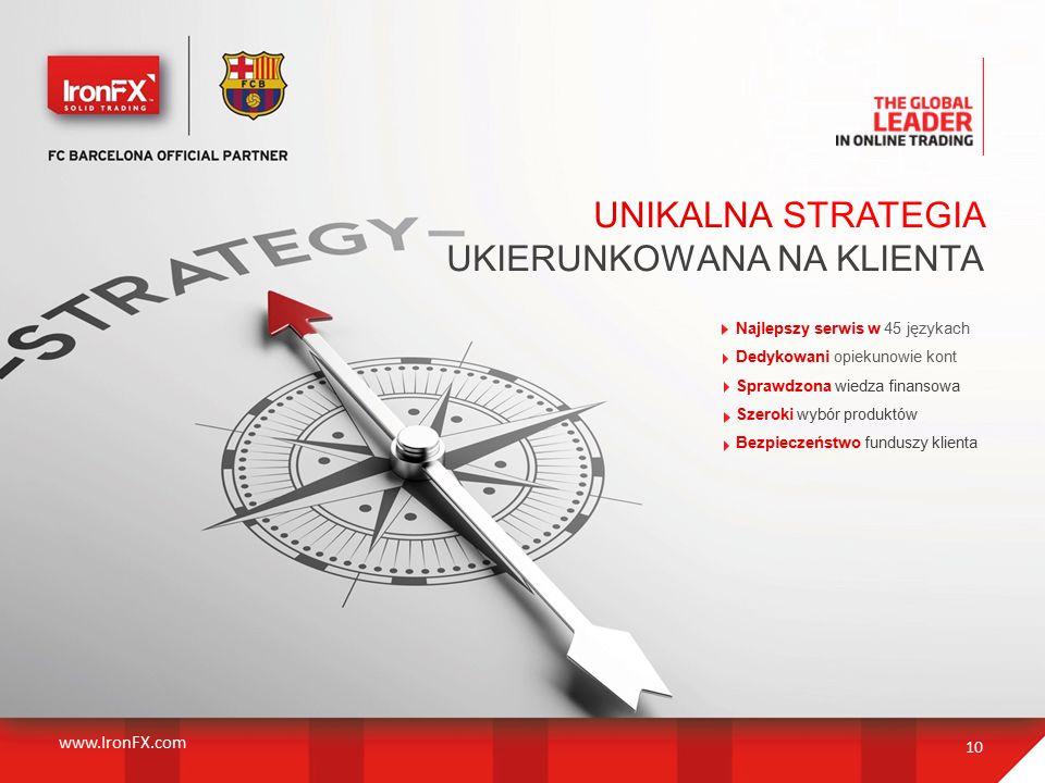 Najlepszy serwis w 45 językach Dedykowani opiekunowie kont Sprawdzona wiedza finansowa Szeroki wybór produktów Bezpieczeństwo funduszy klienta 10 UNIK