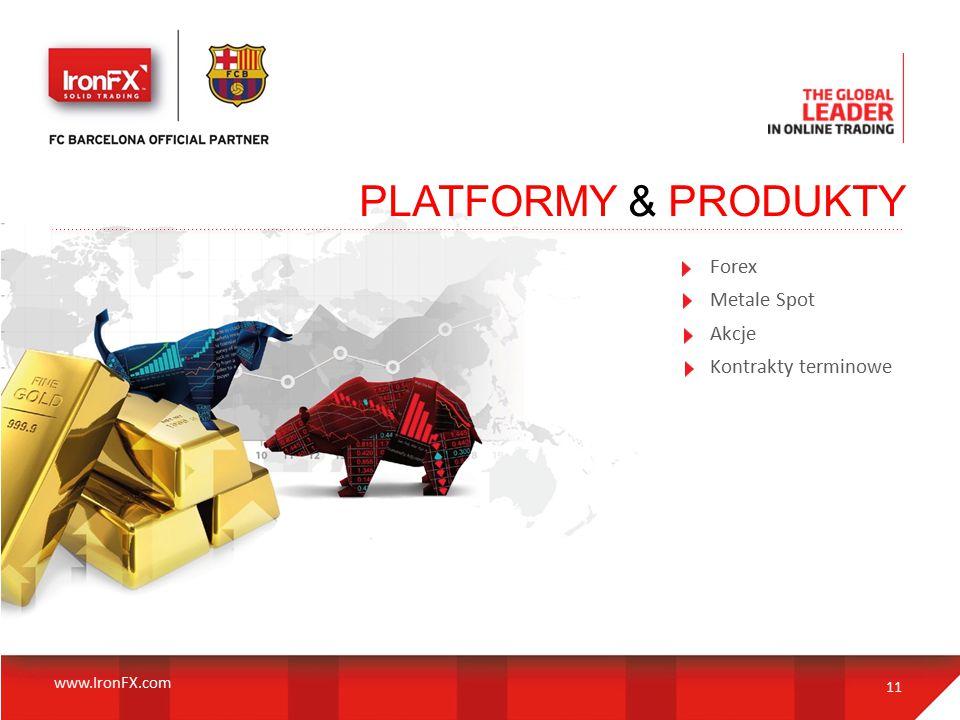 PLATFORMY & PRODUKTY 11 Forex Metale Spot Akcje Kontrakty terminowe www.IronFX.com